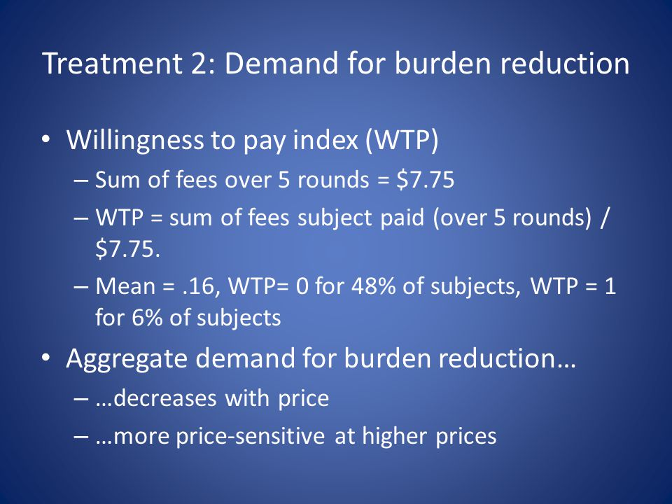 Treatment 2: Demand for burden reduction Willingness to pay index (WTP) – Sum of fees over 5 rounds = $7.75 – WTP = sum of fees subject paid (over 5 rounds) / $7.75.
