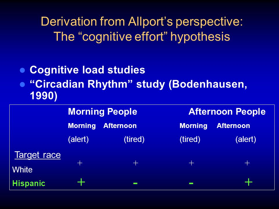 Derivation from Allport's perspective: The cognitive effort hypothesis Cognitive load studies Circadian Rhythm study (Bodenhausen, 1990) Morning People Afternoon People Morning AfternoonMorning Afternoon (alert)(tired)(tired)(alert) Target race White Hispanic ++++++++ +--++--+