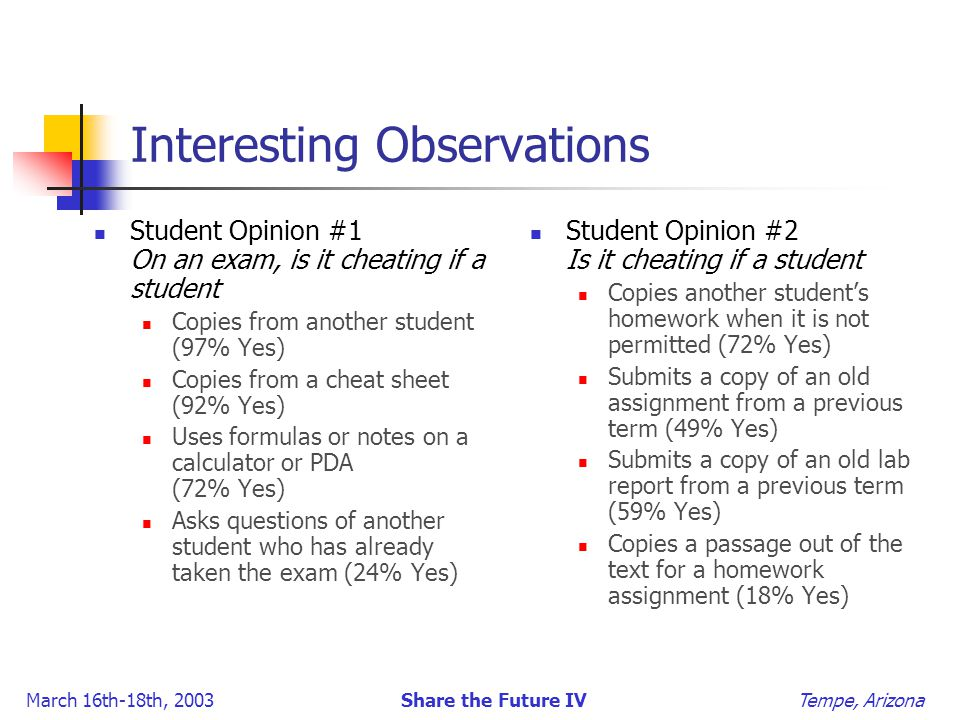 March 16th-18th, 2003 Share the Future IV Tempe, Arizona Interesting Observations Student Opinion #1 On an exam, is it cheating if a student Copies from another student (97% Yes) Copies from a cheat sheet (92% Yes) Uses formulas or notes on a calculator or PDA (72% Yes) Asks questions of another student who has already taken the exam (24% Yes) Student Opinion #2 Is it cheating if a student Copies another student's homework when it is not permitted (72% Yes) Submits a copy of an old assignment from a previous term (49% Yes) Submits a copy of an old lab report from a previous term (59% Yes) Copies a passage out of the text for a homework assignment (18% Yes)