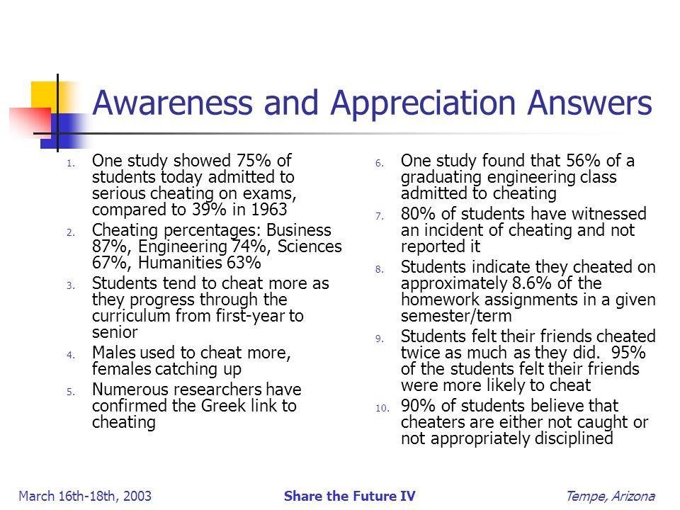 March 16th-18th, 2003 Share the Future IV Tempe, Arizona Awareness and Appreciation Answers 1.