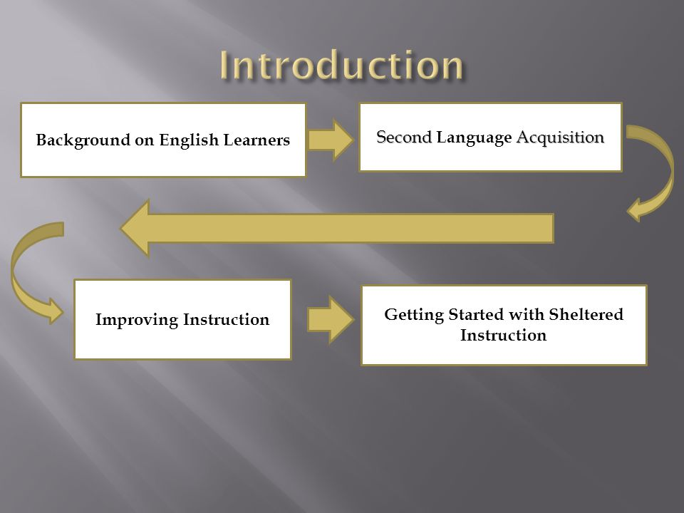  The ELPS define the English language proficiency levels of beginning, intermediate, advanced, and advanced high.