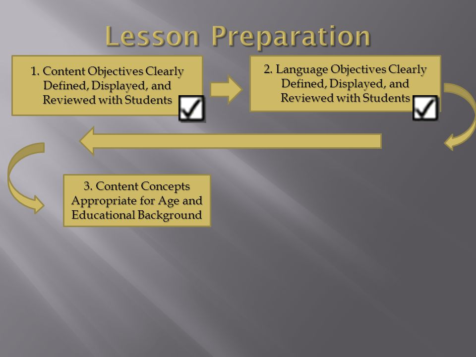 1. Content Objectives Clearly Defined, Displayed, and Reviewed with Students 3.