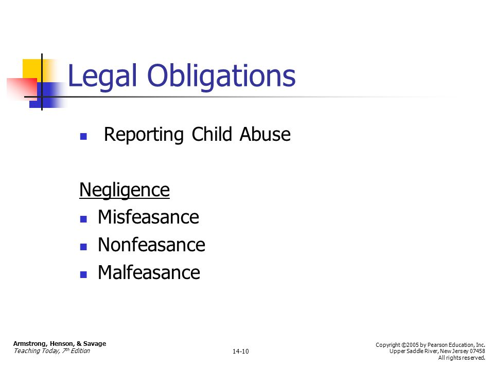 Legal Obligations Reporting Child Abuse Negligence Misfeasance Nonfeasance Malfeasance Armstrong, Henson, & Savage Teaching Today, 7 th Edition Copyright ©2005 by Pearson Education, Inc.