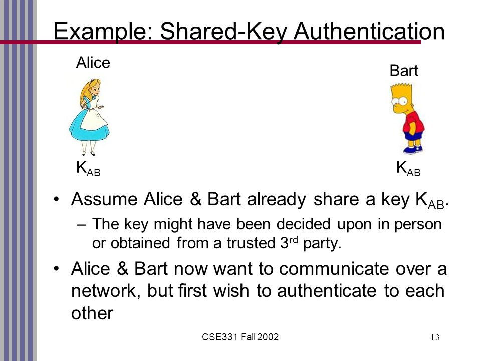 CSE331 Fall 200213 Example: Shared-Key Authentication Assume Alice & Bart already share a key K AB.