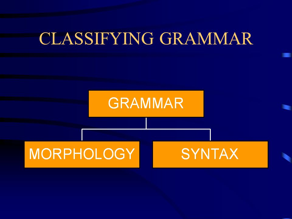 edit, televise, demo BACK FORMATION When a word of one type is reduced to form a word of a different type editoredit