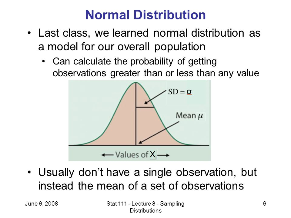 June 9, 2008Stat 111 - Lecture 8 - Sampling Distributions 6 Normal Distribution Last class, we learned normal distribution as a model for our overall population Can calculate the probability of getting observations greater than or less than any value Usually don't have a single observation, but instead the mean of a set of observations