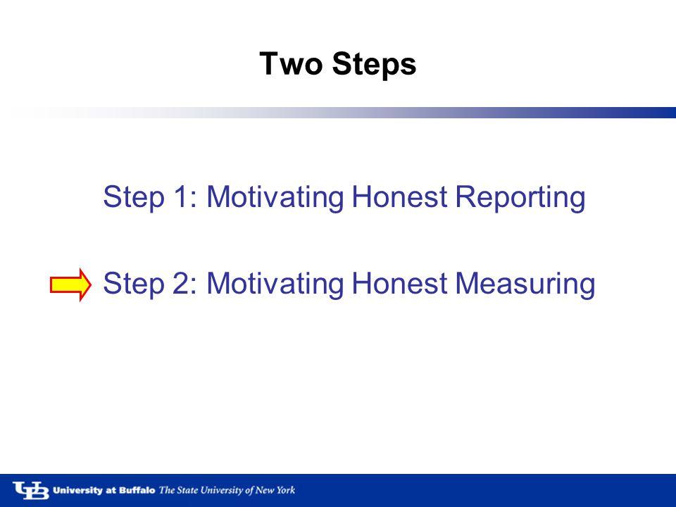Two Steps Step 1: Motivating Honest Reporting Step 2: Motivating Honest Measuring