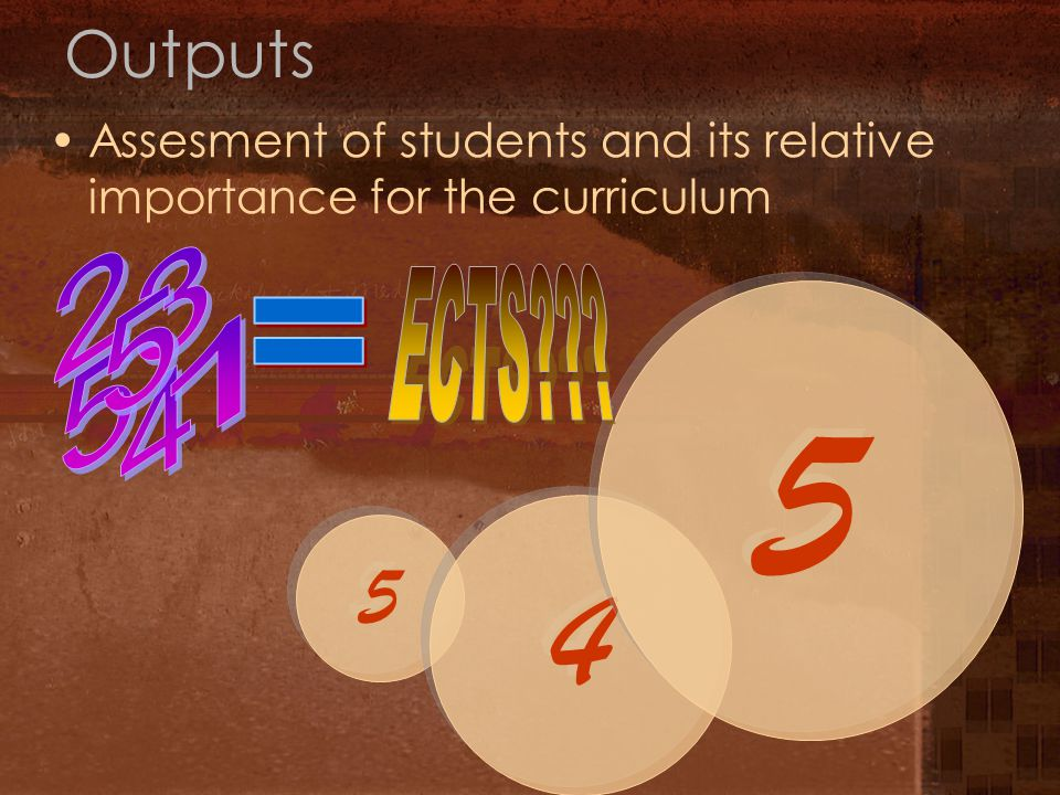 Outputs Assesment of students and its relative importance for the curriculum 5 5 4 4 5 5
