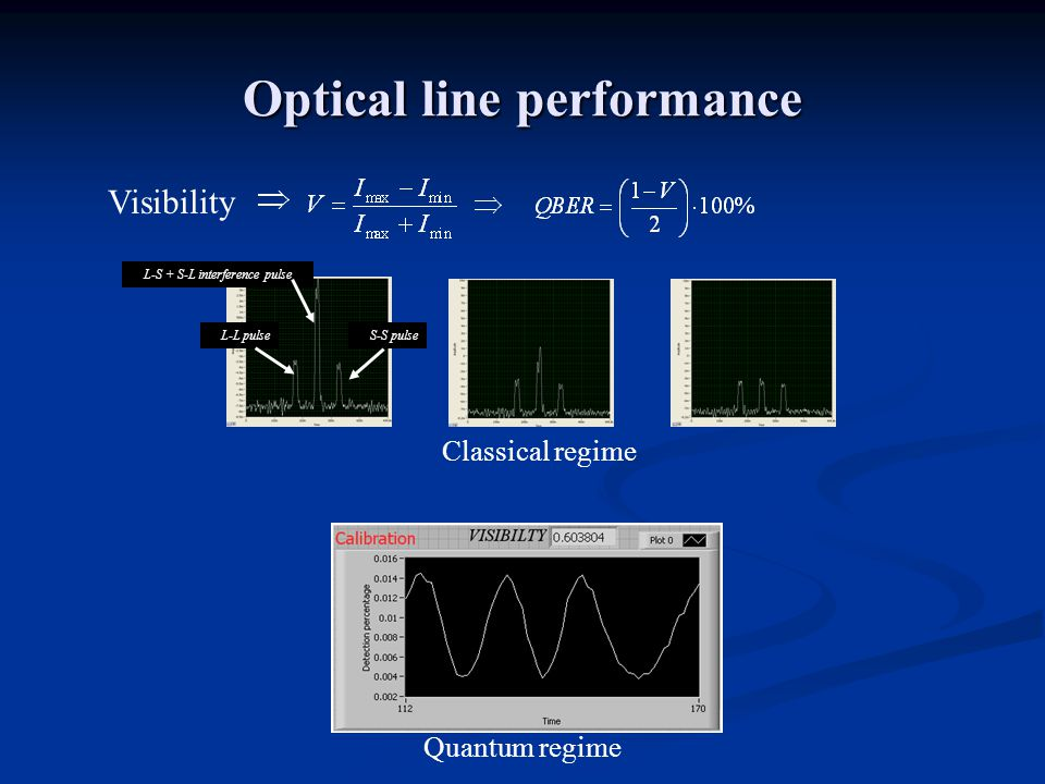 Low Fidelity Source Michelson interferometer measurement with short pulses: (a) without interference; (b) & (c) interference with two different phase shifts Let's Go To The Q.O.