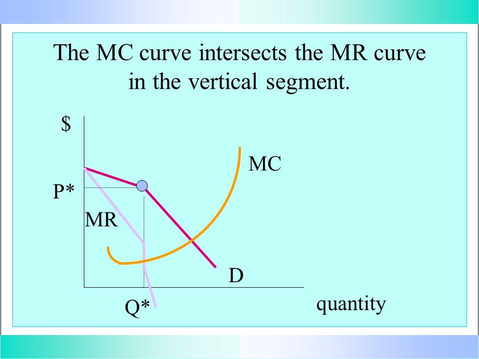The MC curve intersects the MR curve in the vertical segment. quantity $ D MR Q* P* MC