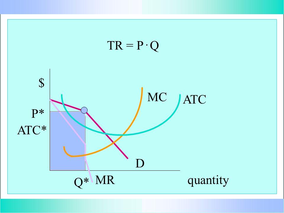 TR = P. Q quantity $ D MR Q* P* MC ATC ATC*