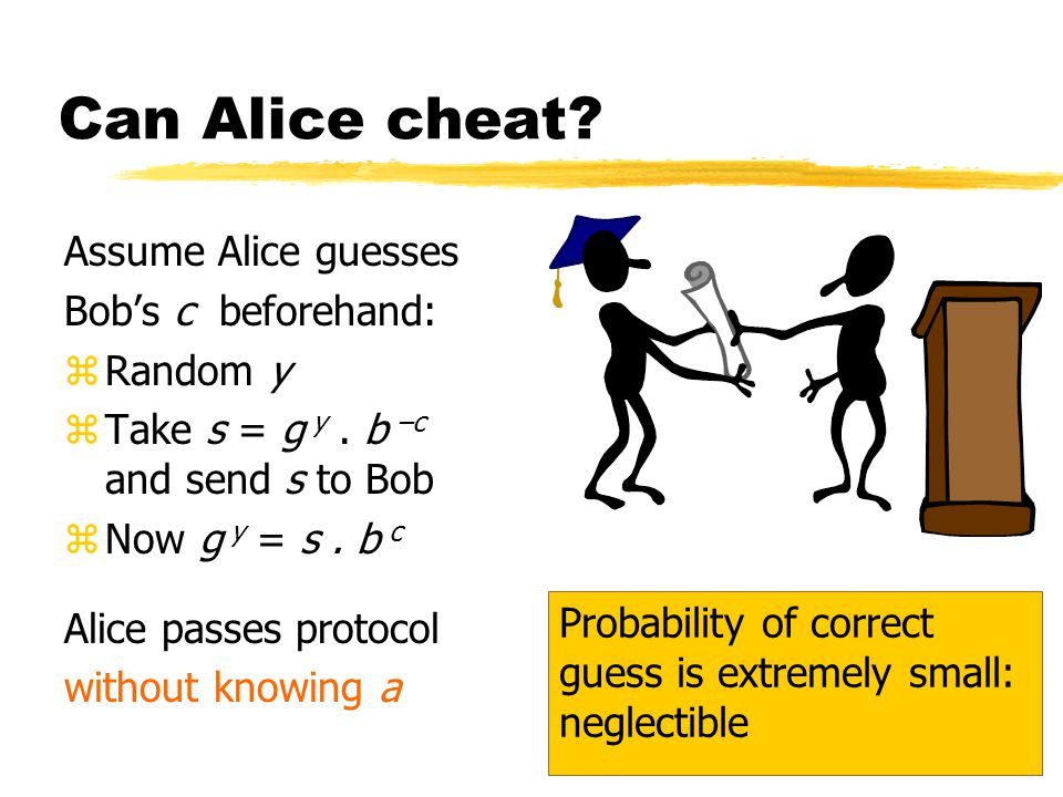 20 Can Alice cheat. Assume Alice guesses Bob's c beforehand: zRandom y zTake s = g y.