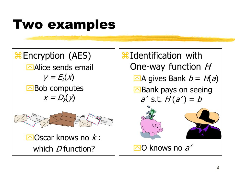 5 More general example z Public/Secret pairs yAlice holds secret a yBob holds public b yRelation P (a, b) Require: yOscar cannot compute a from b But: yOscar can recognize a by verifying P