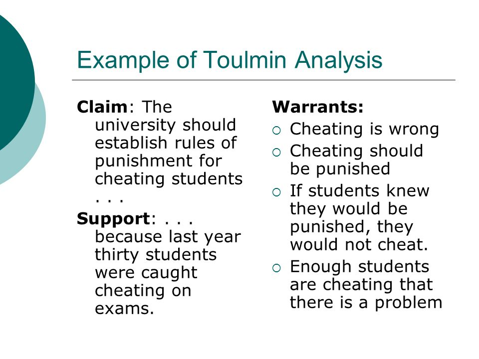 Example of Toulmin Analysis Claim: The university should establish rules of punishment for cheating students... Support:... because last year thirty s