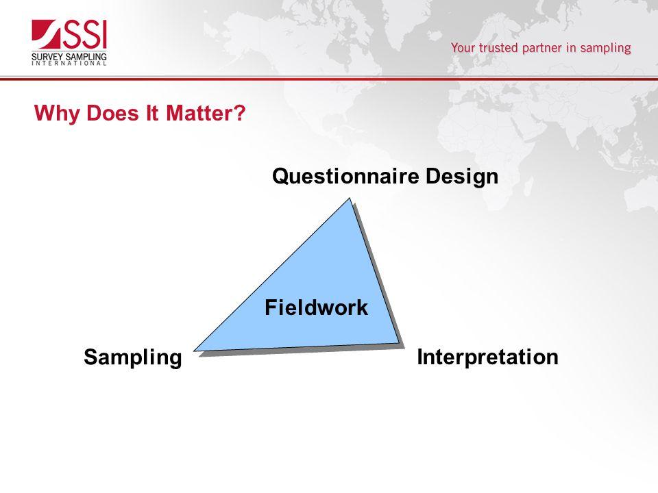 Sampling Questionnaire Design Interpretation Fieldwork Why Does It Matter?