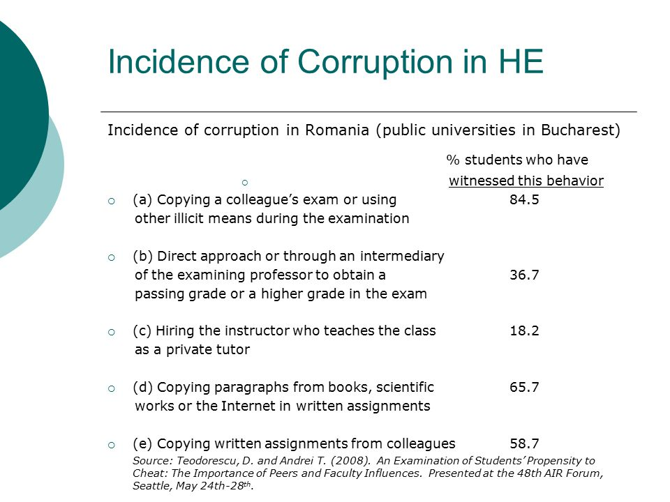 Incidence of Corruption in HE Incidence of corruption in Romania (public universities in Bucharest) % students who have  witnessed this behavior  (a) Copying a colleague's exam or using 84.5 other illicit means during the examination  (b) Direct approach or through an intermediary of the examining professor to obtain a36.7 passing grade or a higher grade in the exam  (c) Hiring the instructor who teaches the class 18.2 as a private tutor  (d) Copying paragraphs from books, scientific 65.7 works or the Internet in written assignments  (e) Copying written assignments from colleagues58.7 Source: Teodorescu, D.