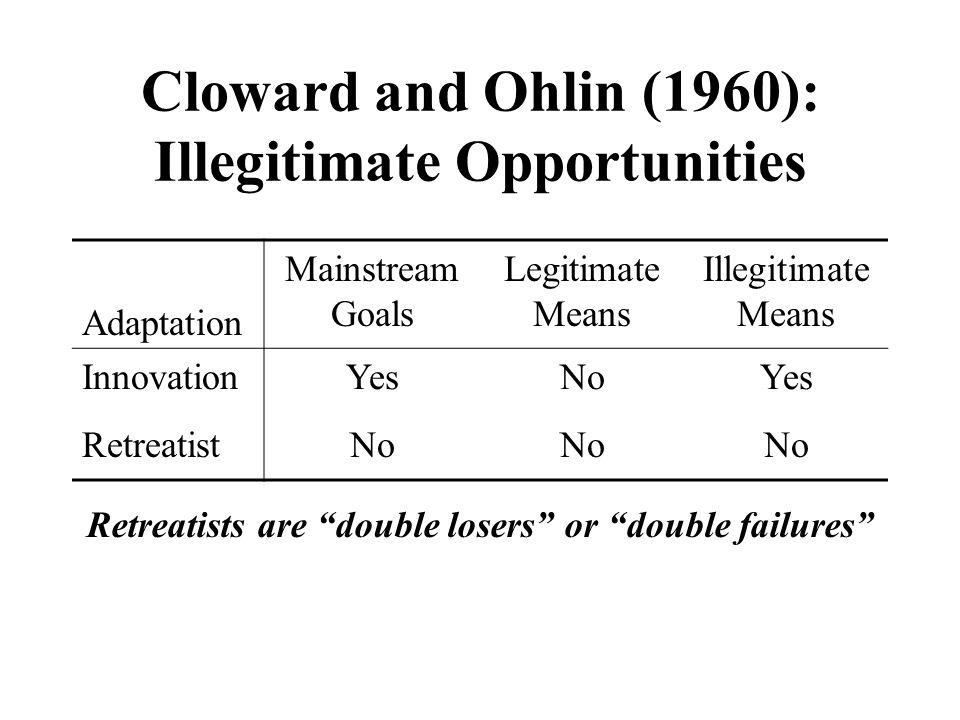 Cloward and Ohlin (1960): Illegitimate Opportunities Adaptation Mainstream Goals Legitimate Means Illegitimate Means InnovationYesNoYes RetreatistNo R
