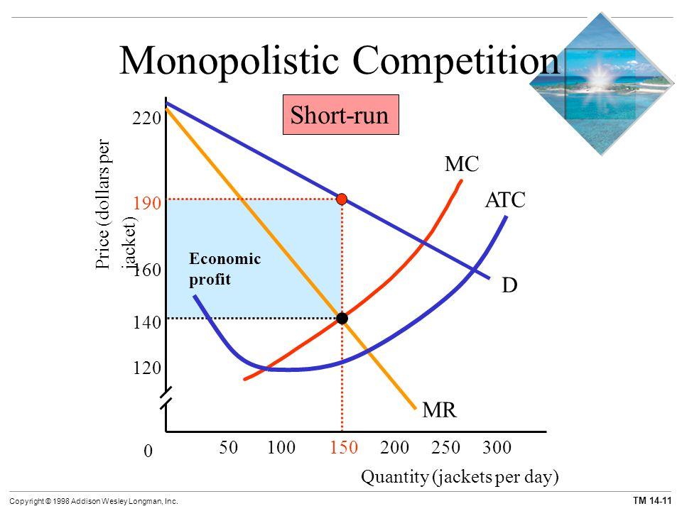 TM 14-11 Copyright © 1998 Addison Wesley Longman, Inc. Economic profit MC Price (dollars per jacket) Monopolistic Competition 0 D MR ATC Short-run Qua