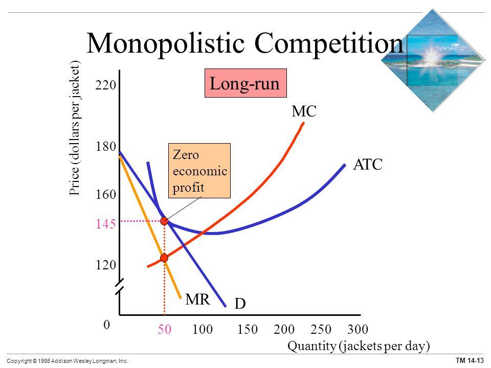 TM 14-13 Copyright © 1998 Addison Wesley Longman, Inc. MC Price (dollars per jacket) Monopolistic Competition 0 D MR ATC Quantity (jackets per day) 12