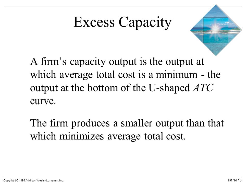 TM 14-16 Copyright © 1998 Addison Wesley Longman, Inc. Excess Capacity A firm's capacity output is the output at which average total cost is a minimum