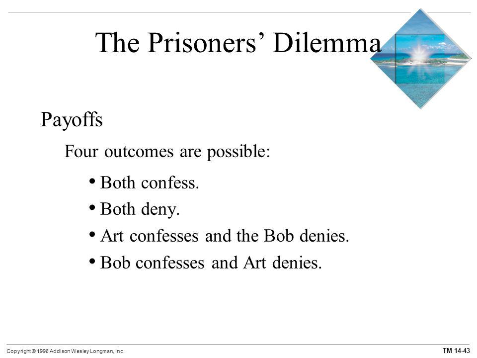 TM 14-43 Copyright © 1998 Addison Wesley Longman, Inc. The Prisoners' Dilemma Payoffs Four outcomes are possible: Both confess. Both deny. Art confess