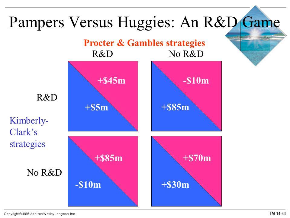 TM 14-63 Copyright © 1998 Addison Wesley Longman, Inc. Pampers Versus Huggies: An R&D Game Procter & Gambles strategies R&DNo R&D Kimberly- Clark's st