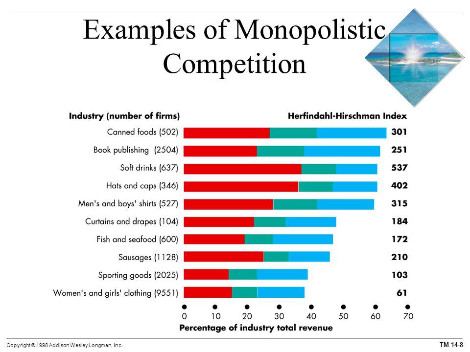 TM 14-8 Copyright © 1998 Addison Wesley Longman, Inc. Examples of Monopolistic Competition
