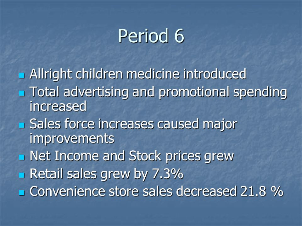 Period 6 Allright children medicine introduced Allright children medicine introduced Total advertising and promotional spending increased Total advert