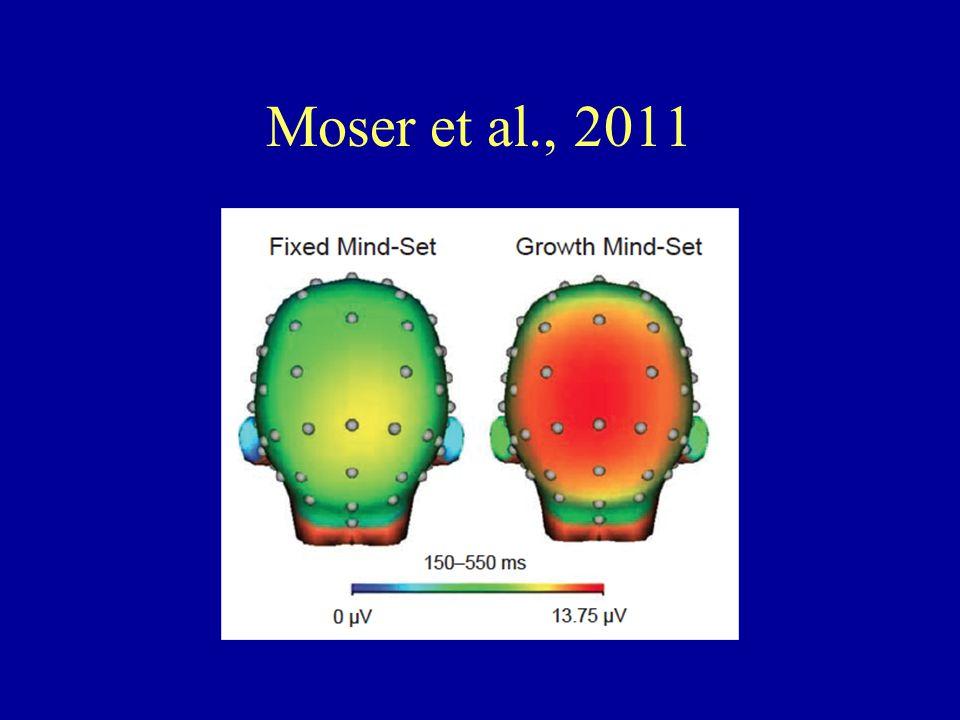 Moser et al., 2011