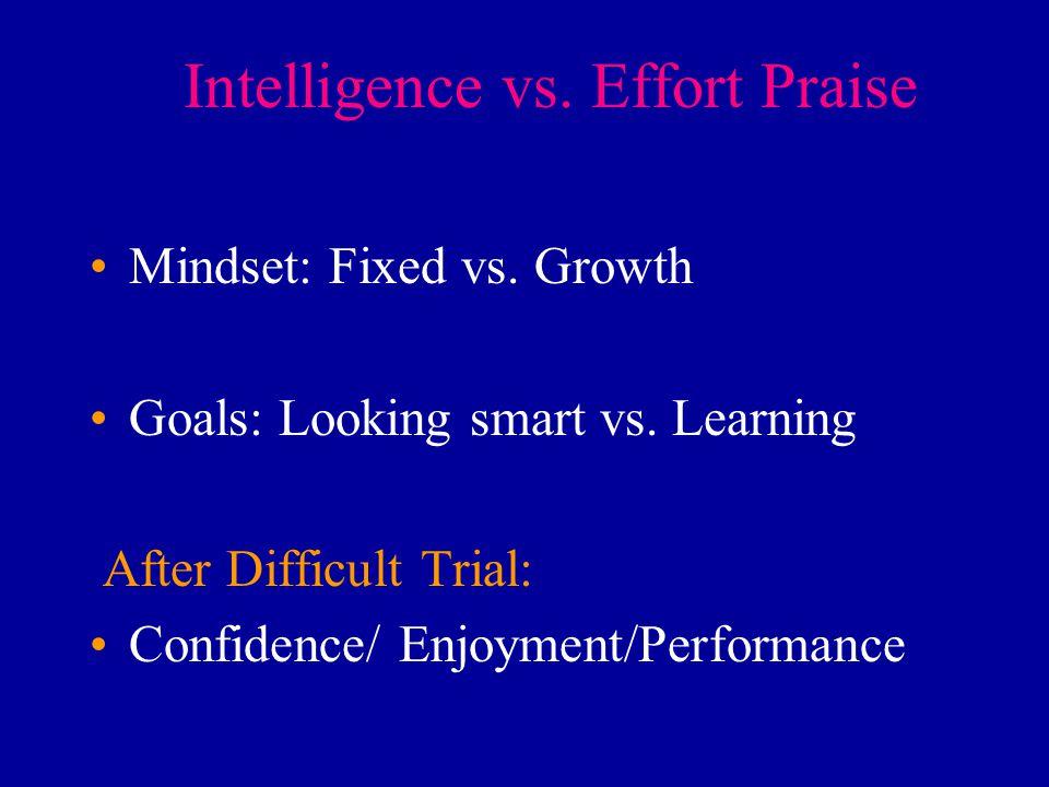 Intelligence vs. Effort Praise Mindset: Fixed vs.