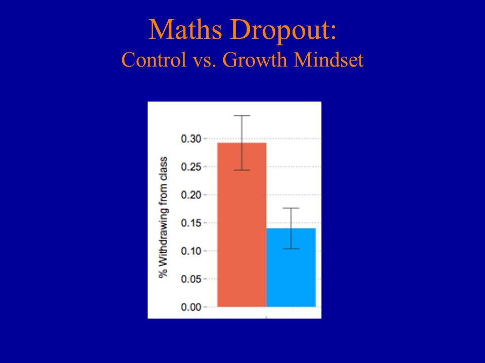 Maths Dropout: Control vs. Growth Mindset