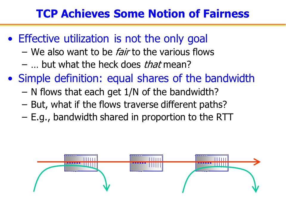 TCP Achieves Some Notion of Fairness Effective utilization is not the only goal –We also want to be fair to the various flows –… but what the heck does that mean.