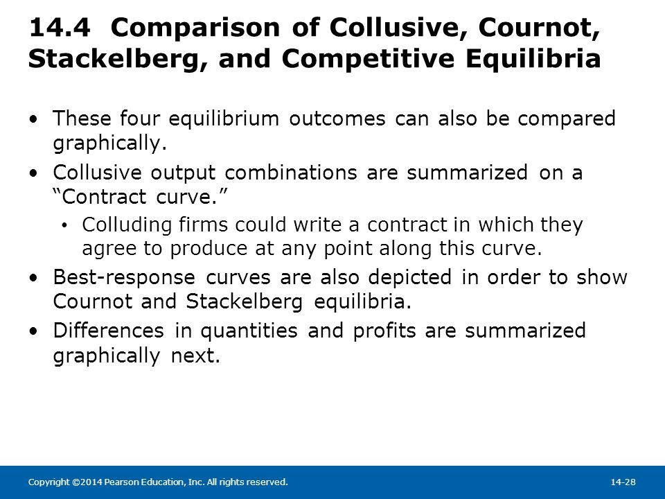 Copyright ©2014 Pearson Education, Inc. All rights reserved.14-28 14.4 Comparison of Collusive, Cournot, Stackelberg, and Competitive Equilibria These