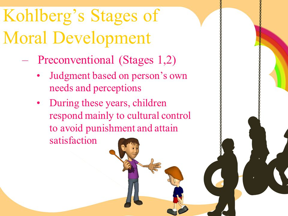 Kohlberg's Stages of Moral Development –Preconventional (Stages 1,2) Judgment based on person's own needs and perceptions During these years, children