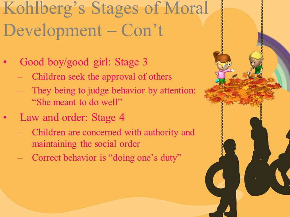 Kohlberg's Stages of Moral Development – Con't Good boy/good girl: Stage 3 –Children seek the approval of others –They being to judge behavior by atte