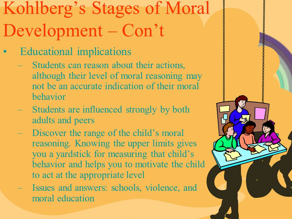 Kohlberg's Stages of Moral Development – Con't Educational implications –Students can reason about their actions, although their level of moral reason
