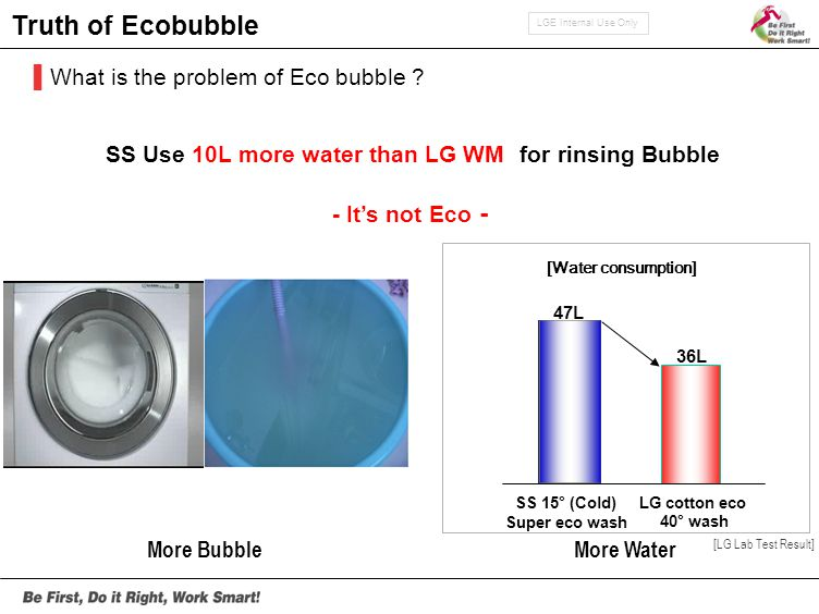 LGE Internal Use Only ▌What is the problem of Eco bubble .