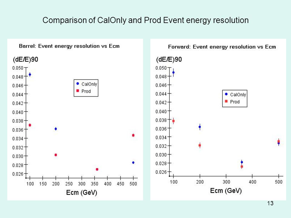 13 Comparison of CalOnly and Prod Event energy resolution