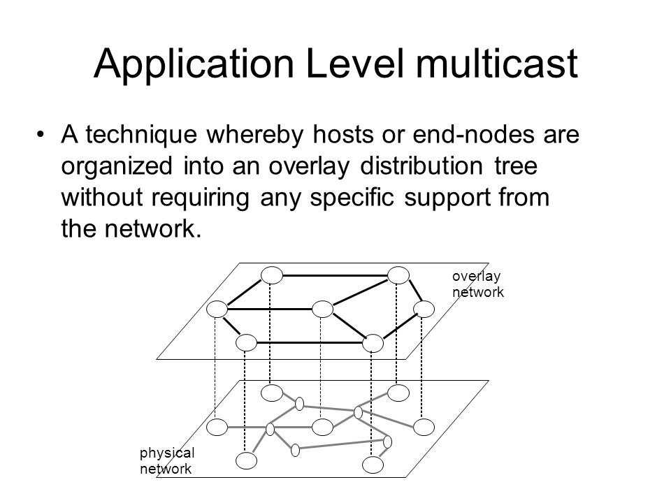 Application Level multicast A technique whereby hosts or end-nodes are organized into an overlay distribution tree without requiring any specific support from the network.