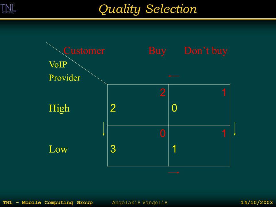 Quality Selection TNL - Mobile Computing Group Angelakis Vangelis 14/10/2003 Customer VoIP Provider BuyDon't buy High 2222 1010 Low 0303 1111