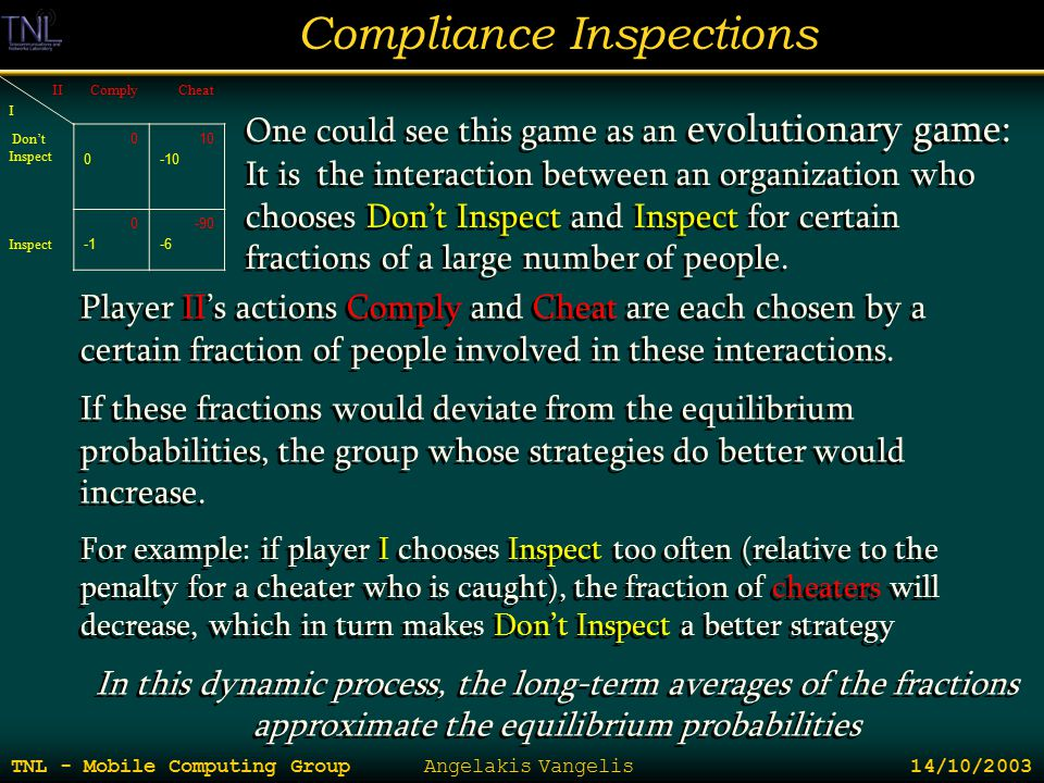 Compliance Inspections TNL - Mobile Computing Group Angelakis Vangelis 14/10/2003 II I ComplyCheat Don't Inspect 0000 10 -10 Inspect 0 -90 -6 One coul