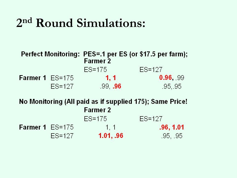 2 nd Round Simulations: