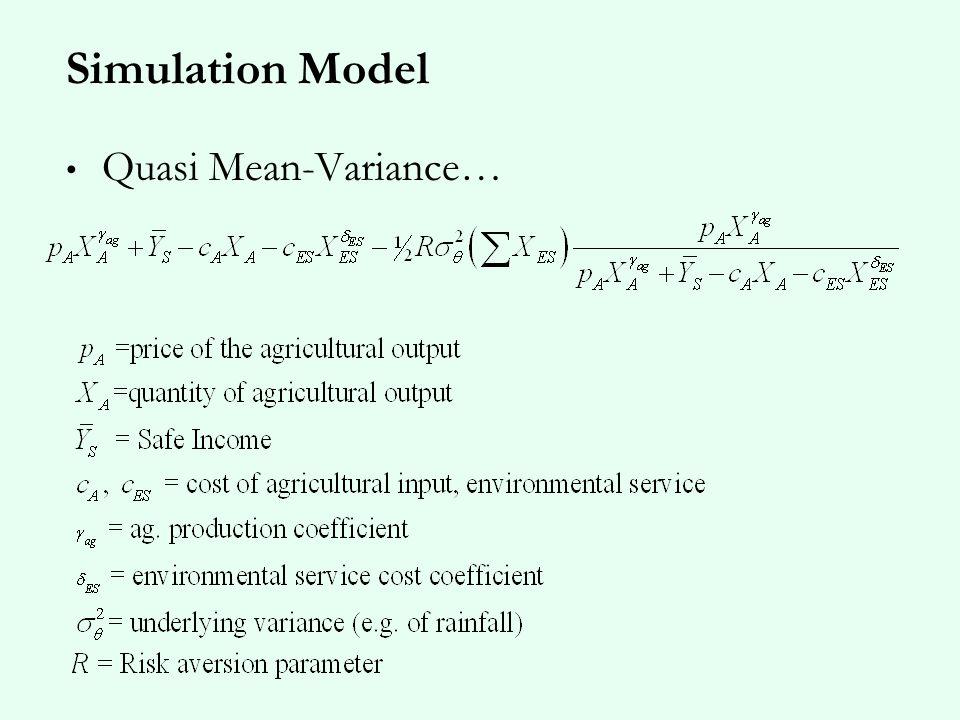 Simulation Model Quasi Mean-Variance…