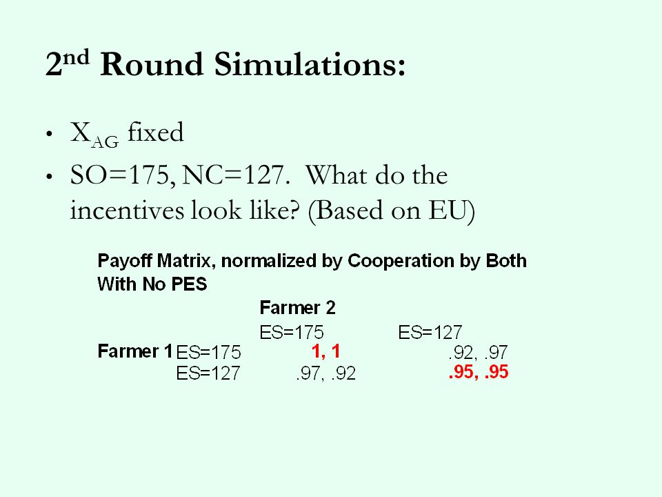 2 nd Round Simulations: Pay for All Environmental Services Provided, Perfect Monitoring.