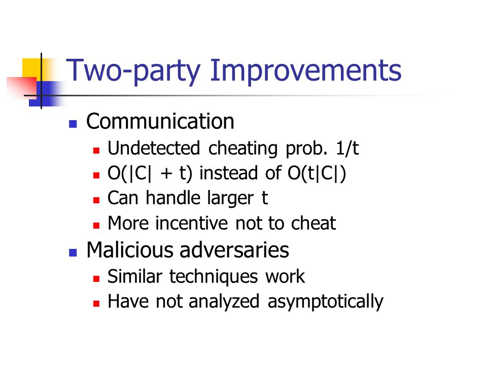 Two-party Improvements Communication Undetected cheating prob.