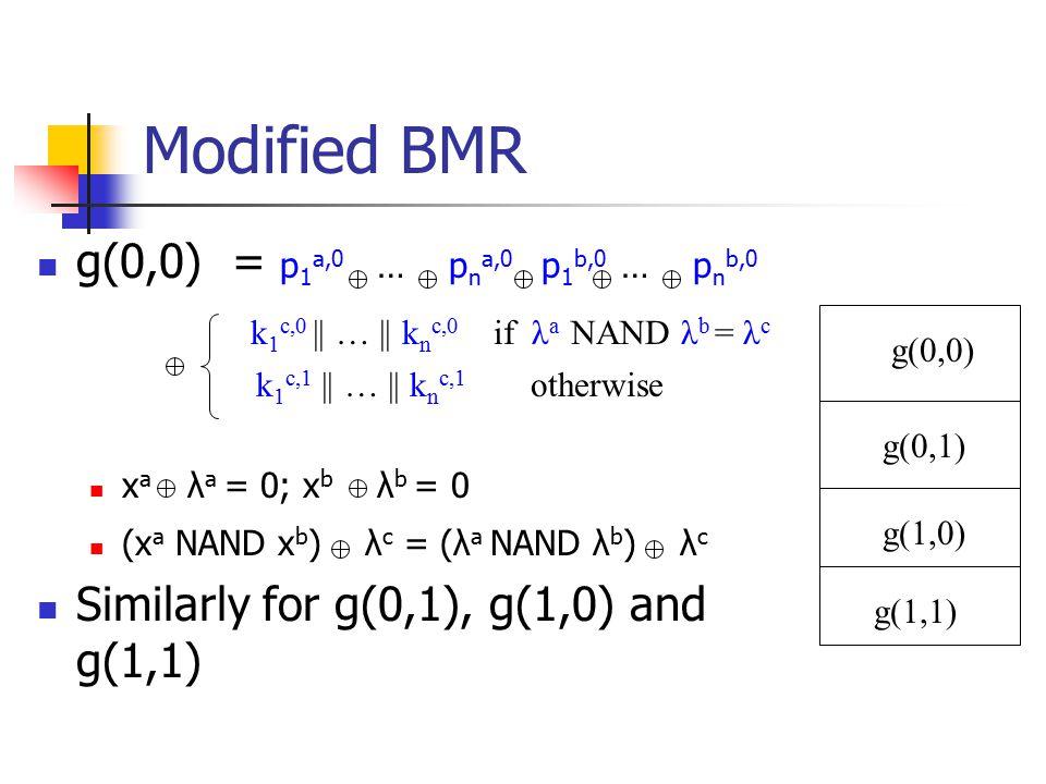 Modified BMR g(0,0) = p 1 a,0 … p n a,0 p 1 b,0 … p n b,0 x a λ a = 0; x b λ b = 0 (x a NAND x b ) λ c = (λ a NAND λ b ) λ c Similarly for g(0,1), g(1,0) and g(1,1) k 1 c,0 || … || k n c,0 if λ a NAND λ b = λ c k 1 c,1 || … || k n c,1 otherwise g(0,0) g(0,1) g(1,0) g(1,1)