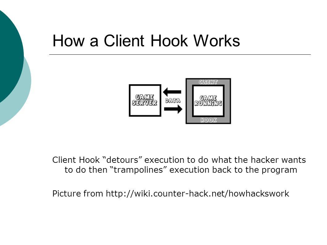 Client Hook detours execution to do what the hacker wants to do then trampolines execution back to the program Picture from http://wiki.counter-hack.net/howhackswork How a Client Hook Works