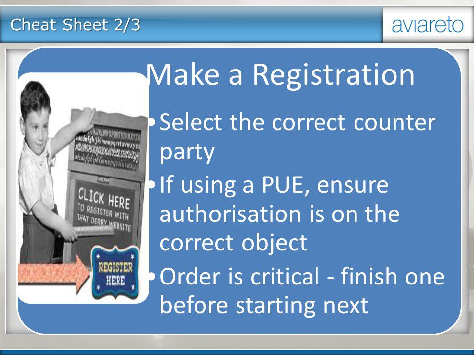 Cheat Sheet 2/3