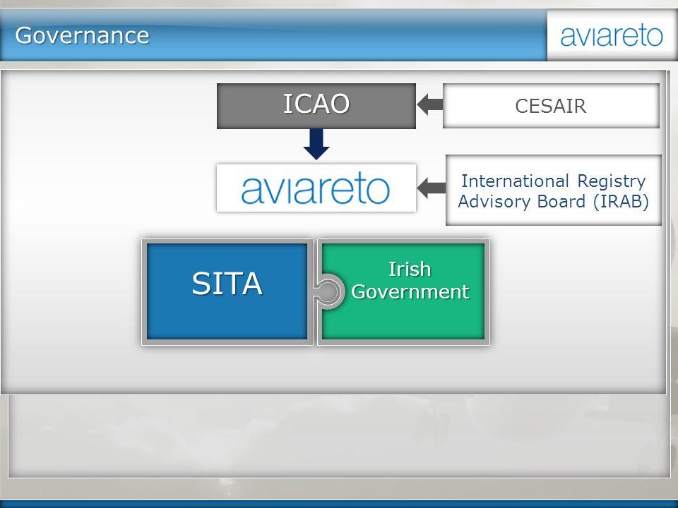 Governance SITA Irish Government ICAO CESAIR International Registry Advisory Board (IRAB)