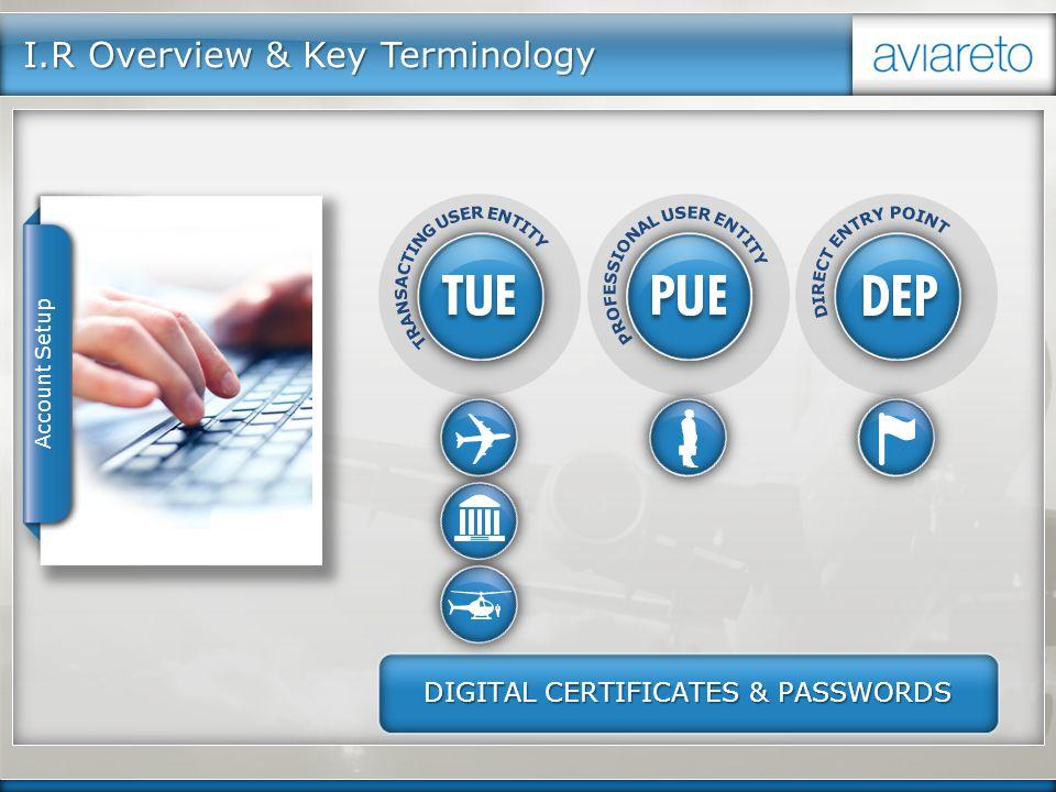 I.R Overview & Key Terminology DIGITAL CERTIFICATES & PASSWORDS Account Setup